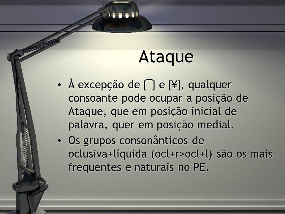 Ataque À excepção de [¯] e [¥], qualquer consoante pode ocupar a posição de Ataque, que em posição inicial de palavra, quer em posição medial.